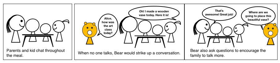 Illustration of a talking bear